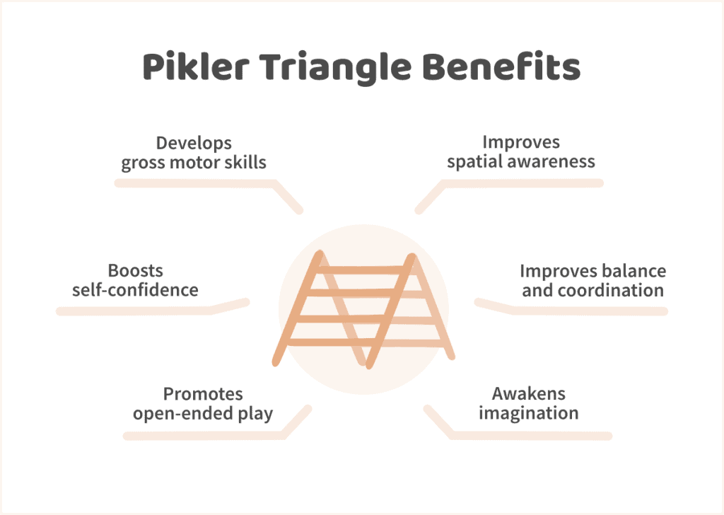 Montessori Pikler Triangle Benefits
