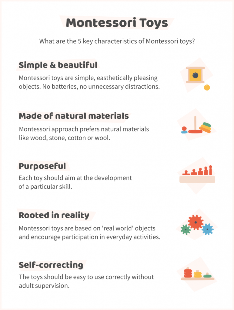 Montessori toys characteristics